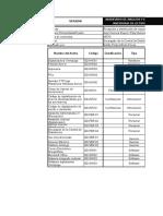 Tablas de Lsita de Activos, Valoracion y Evaluación de Riesgos