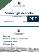 Dolor semiología