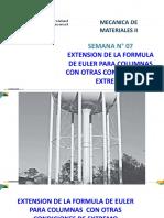 Septima Semana Mec II-diapositivas 2018-II