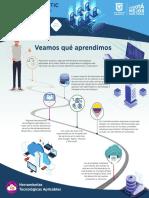 PDF-MODULO3-CLOUDCOMPUTING.pdf
