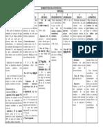Resumo Horizontes a Diagnósticos