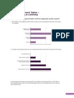 ISE I S&L Skills Development Tables.pdf