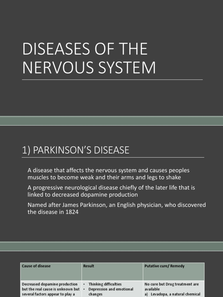 DISEASES OF THE NERVOUS SYSTEM pptx | Bipolar Disorder