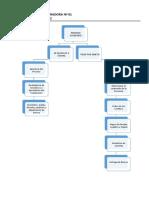 PRIVADO 7 - API Nº 01.docx