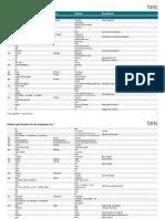 wortschatzliste_einfach-gut_a1-1_englisch.pdf