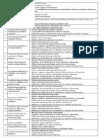 capacidades y competencias.docx