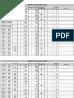 Analisis consumo Diesel Copia.xlsx