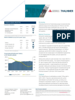 Fredericksburg Americas Alliance MarketBeat Industrial Q12019