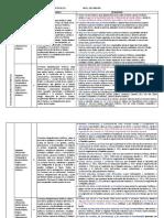 MALLA DE COMPETENCIAS.docx 2.docx