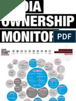 Media Ownership Monitor