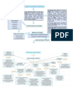 Origen y evolucion de la Psicologia.docx