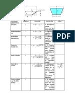 PROPIEDAD GEOMETRICA DE CANALES.docx