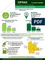 Cifras 781 Biocombustibles Mundo Bolivia