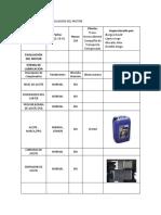 108579637-Infore-Tecnico-de-Evaluacion-Del-Motor.docx