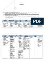 Analisis SKL, KI, KD 1 Witanti