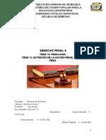 Trabajo Derecho Penal II