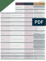 Guia Monitoreo Experience PDF