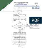 P4.1 FL128 01 FLUJOGRAMA PROCESO GESTIÓN DE HSEQ.docx