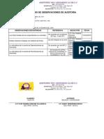 Observasiones de audotoría Abril.docx