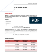 Depreciacion y amortizacion.docx
