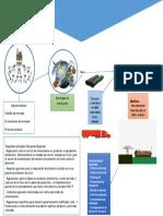 infografia sena.docx