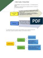 Céfalo Caudal y  Próximo Distal.docx