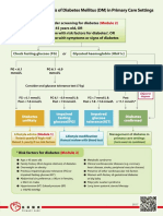 SIGN 153 - British Guideline on the Management of Asthma - QRG