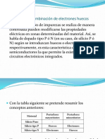 Dispositivos Semiconductores clase b.pdf