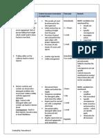 4.GC3 Sample InstructionUpdated