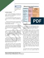 CrimPro-Senga-Notes.pdf