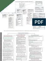 Mapas Mentales Del Libro IV Normas Urbanisticas y Construcciones Por William Calucho , Fabian Mancheno y Marcelo Montesdeoca
