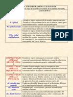 CLASIFICACION DE LAS LOCALIZACIONES.docx