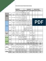 Plan de Estudios LEBEI.pdf