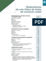 08-rodamientos_de_una_hilera_de_bolas_de_contacto_radial