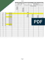 Mappedu Precast Site Work Schadule