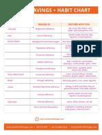 Food-Cravings-and-Habit-Chart.pdf