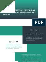Ranking Presença Digital