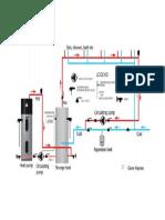 Hot water diagram