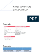 DIAGNOSIS HIPERTENSI PADA KEHAMILAN.pptx