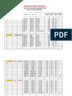Total Cable Maserment Sheet SDI Site.xlsx