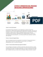 CICLO PRODUCTIVO Y OPERATIVO DEL PROCESO DE EXPORTACIÓN E IMPORTACIONES.docx