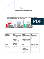 chapter-1-IMF.doc