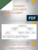 Labor Market Dan Poverty - 2018