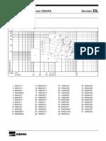 Curvas características DL.pdf