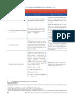 CONDICIONES BASICAS DE CALIDAD (CBC).pdf