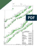 Formulir Ddst II Denver Development Scre