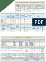 616 - Isca memory tool.pdf