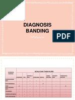 Diagnosis Banding Hf
