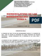 PRESENTACION PERFIL DEL SUELO.pptx