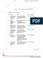 Pendanaan PKM DIkti 2019